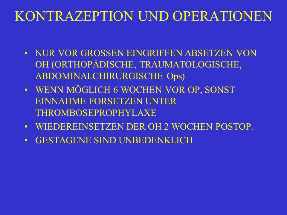 KONTRAZEPTION UND OPERATIONEN