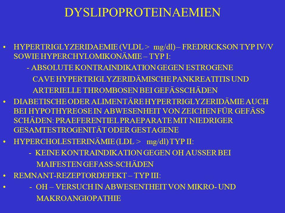 DYSLIPOPROTEINAEMIEN