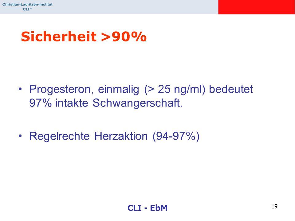 Regelrechte Herzaktion (94-97%)