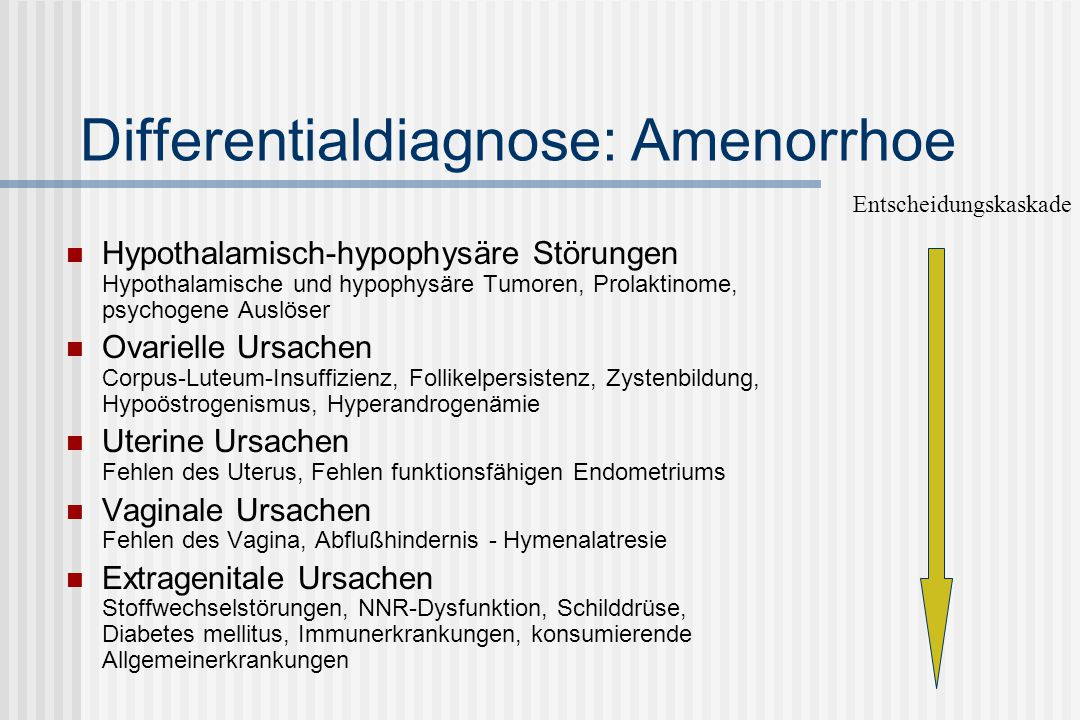 Differentialdiagnose: Amenorrhoe