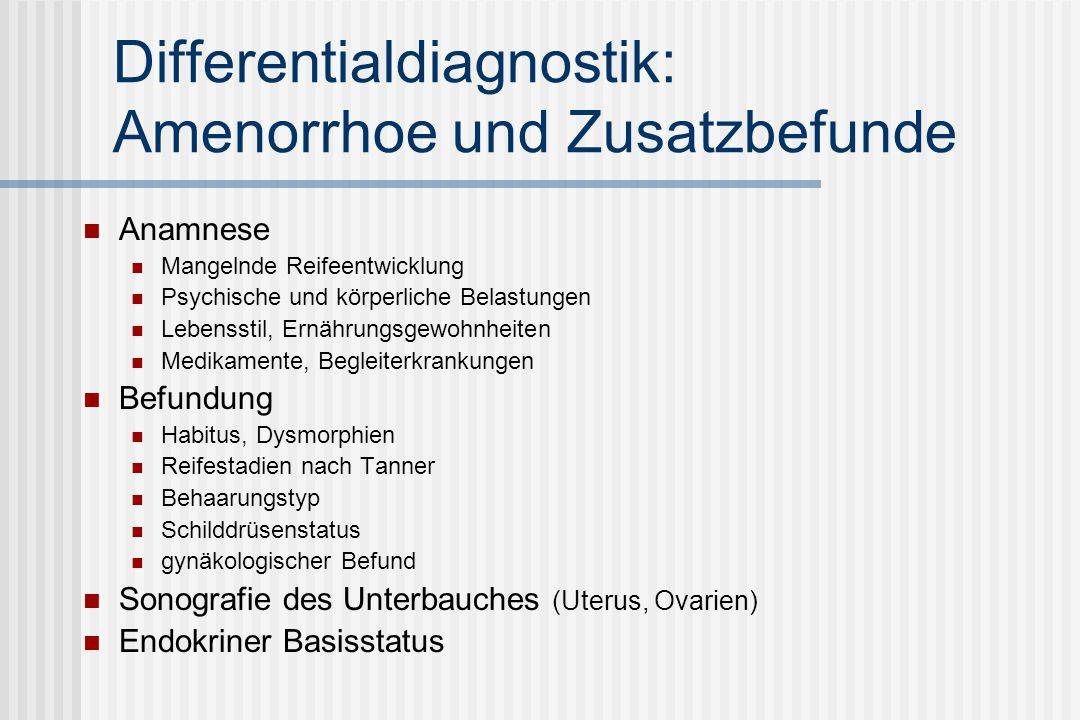 Differentialdiagnostik: Amenorrhoe und Zusatzbefunde