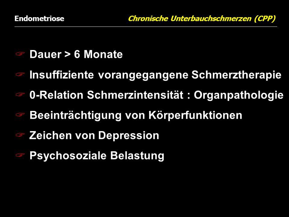 Endometriose Chronische Unterbauchschmerzen (CPP)