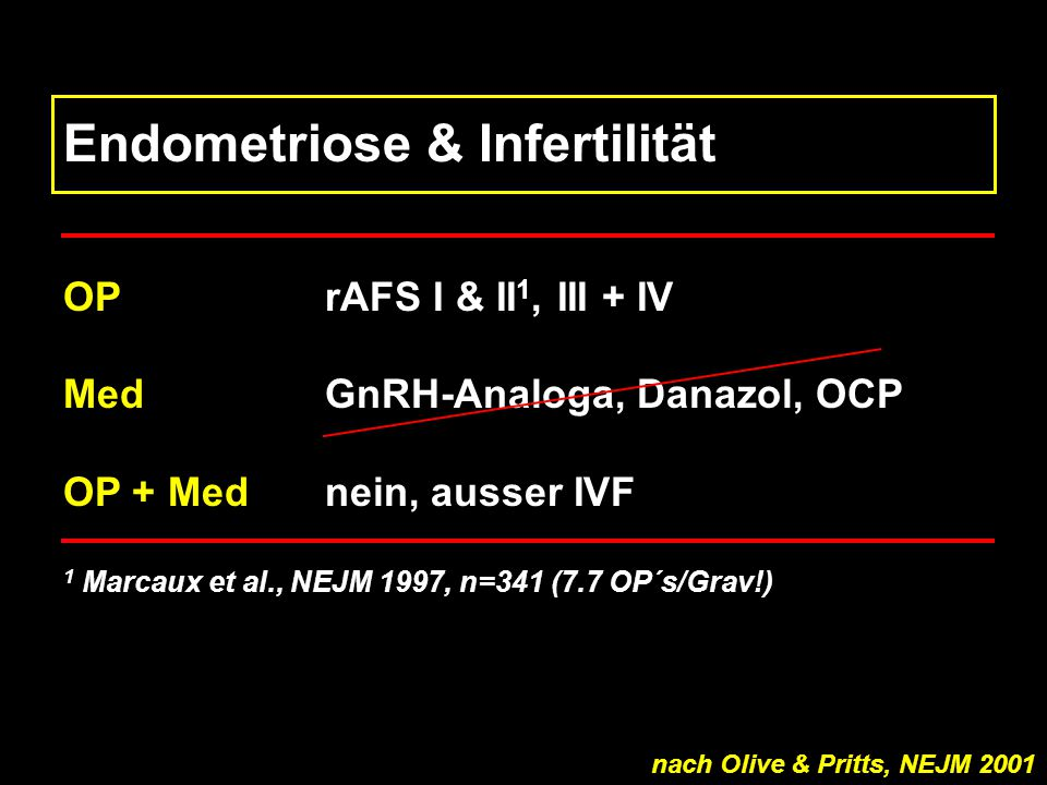 Endometriose & Infertilität