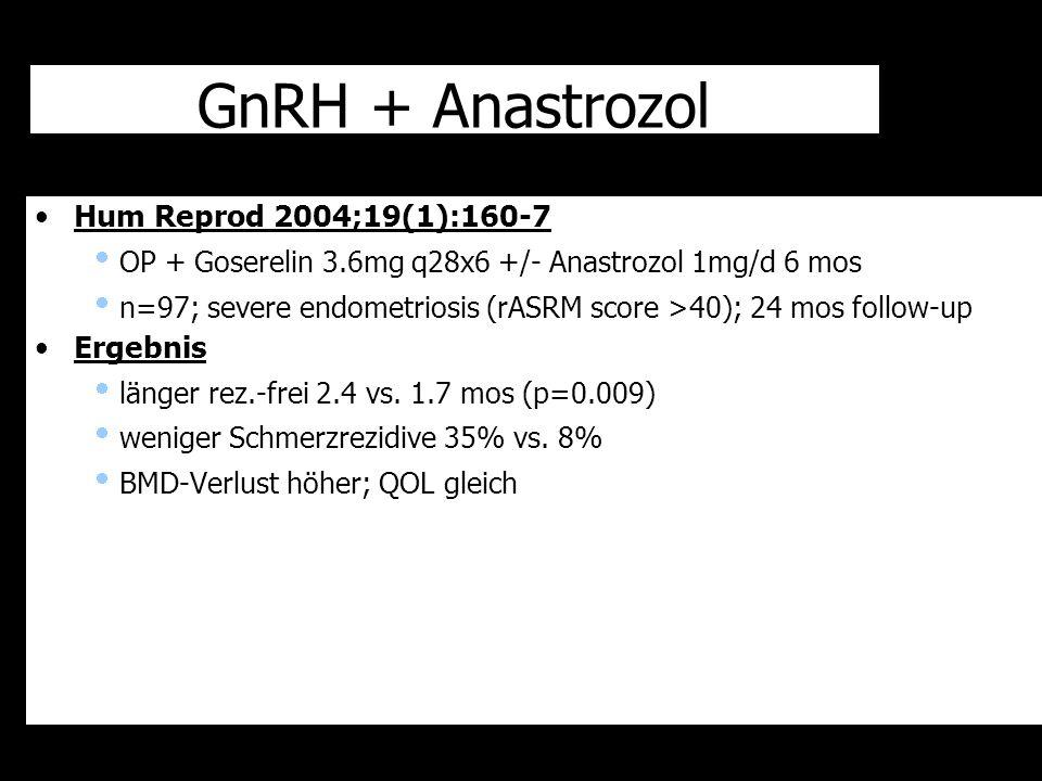 GnRH + Anastrozol Hum Reprod 2004;19(1):160-7 Ergebnis