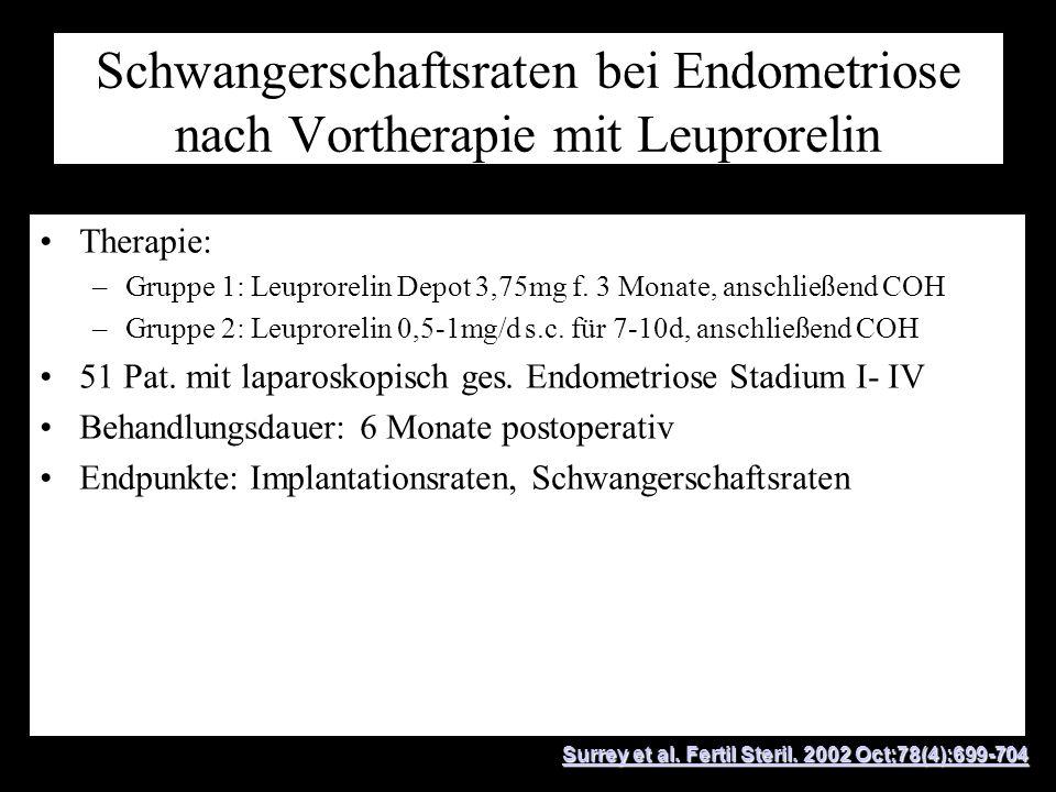 Schwangerschaftsraten bei Endometriose nach Vortherapie mit Leuprorelin