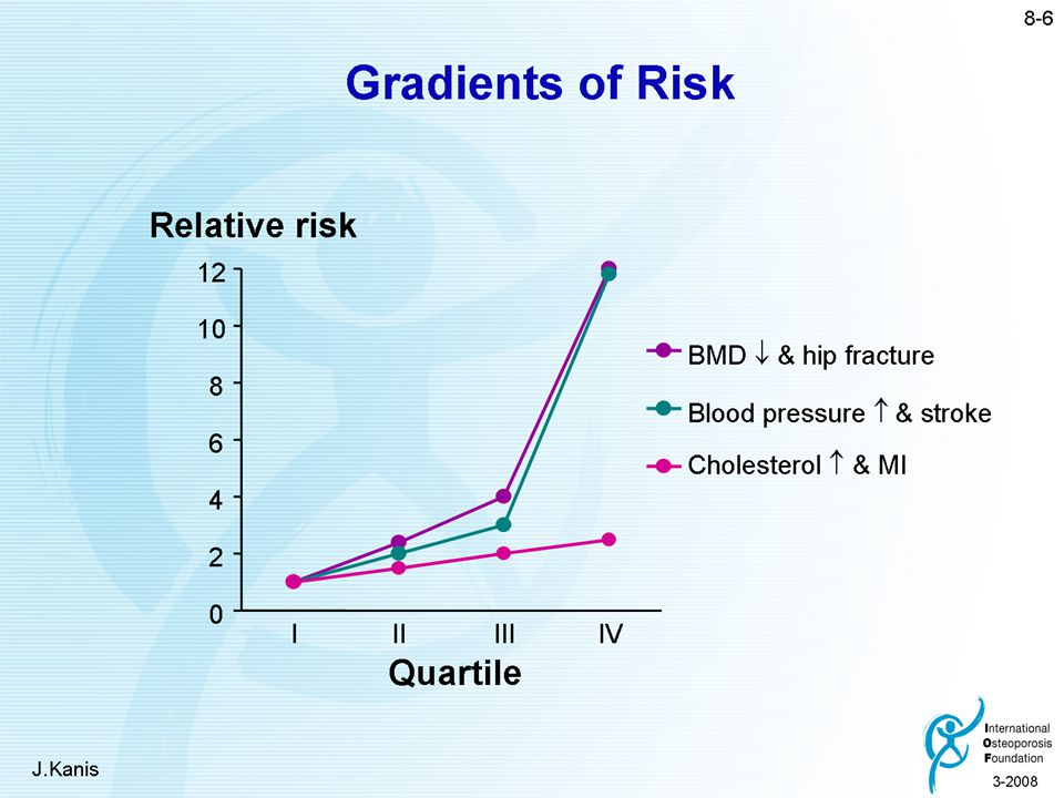 The standardized risk ratio is a relative risk. I. e
