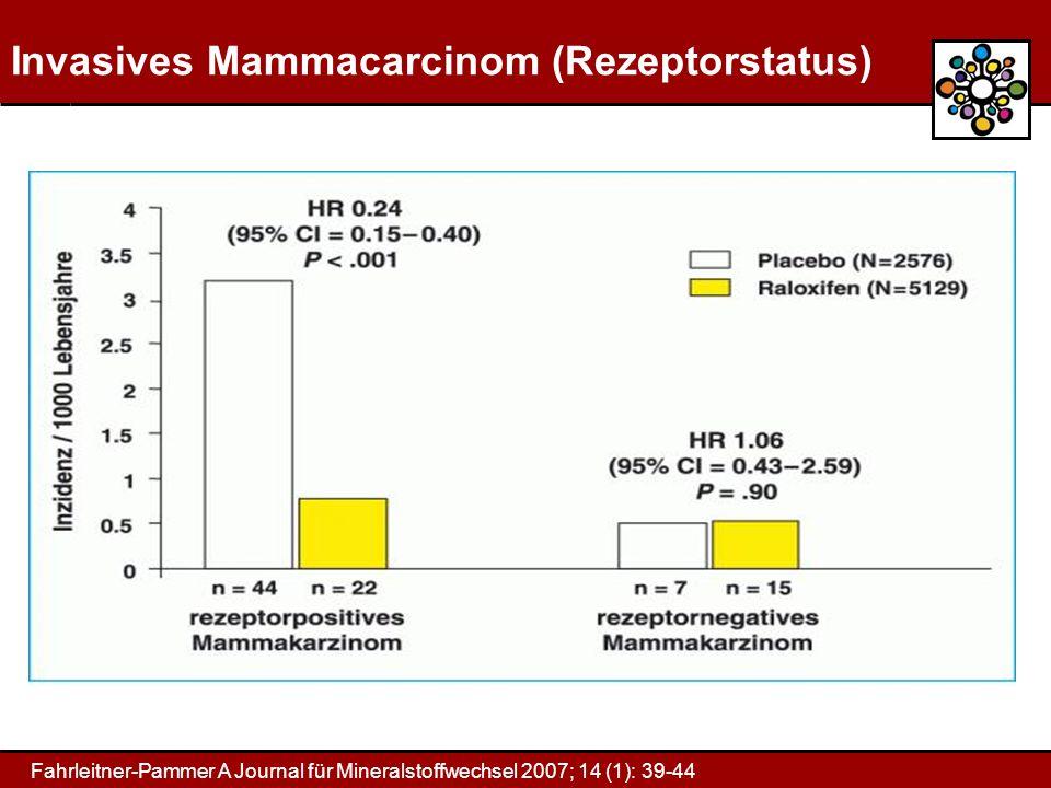 Invasives Mammacarcinom (Rezeptorstatus)