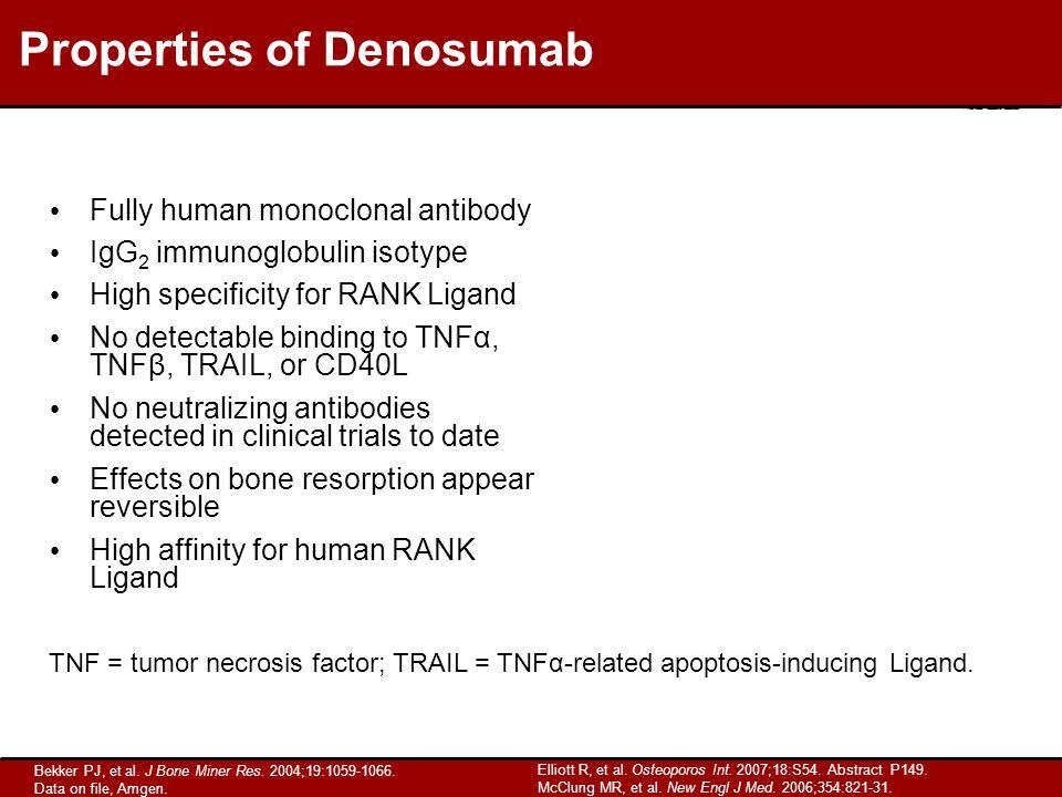 Fully human monoclonal antibody IgG2 immunoglobulin isotype