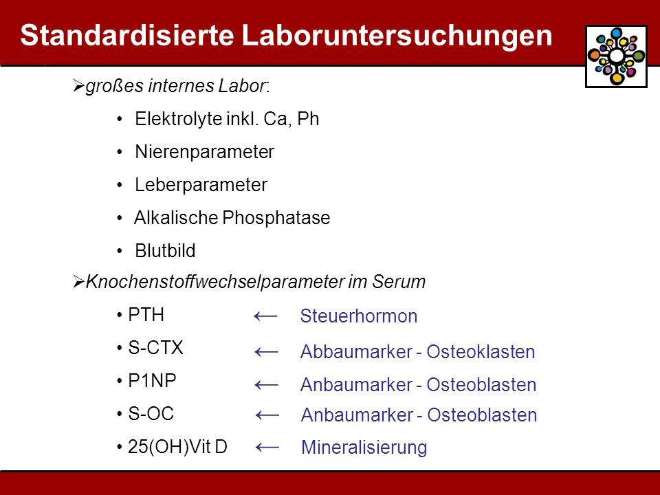 Standardisierte Laboruntersuchungen