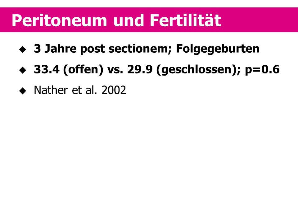 Peritoneum und Fertilität