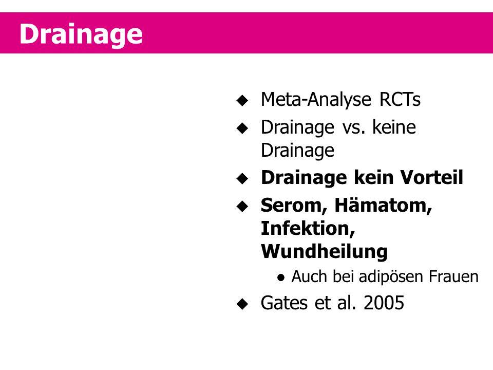 Drainage Meta-Analyse RCTs Drainage vs. keine Drainage