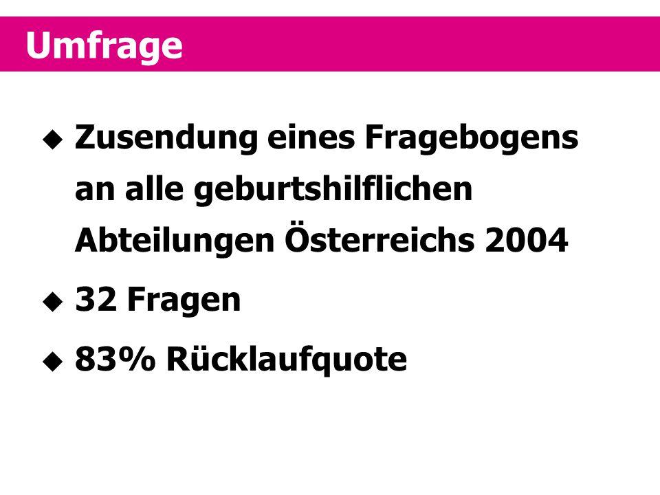 Umfrage Zusendung eines Fragebogens an alle geburtshilflichen Abteilungen Österreichs 2004. 32 Fragen.