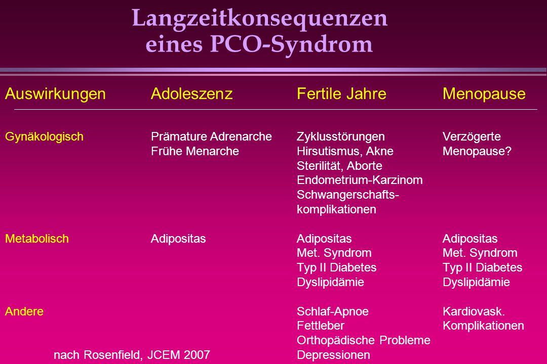 Langzeitkonsequenzen eines PCO-Syndrom