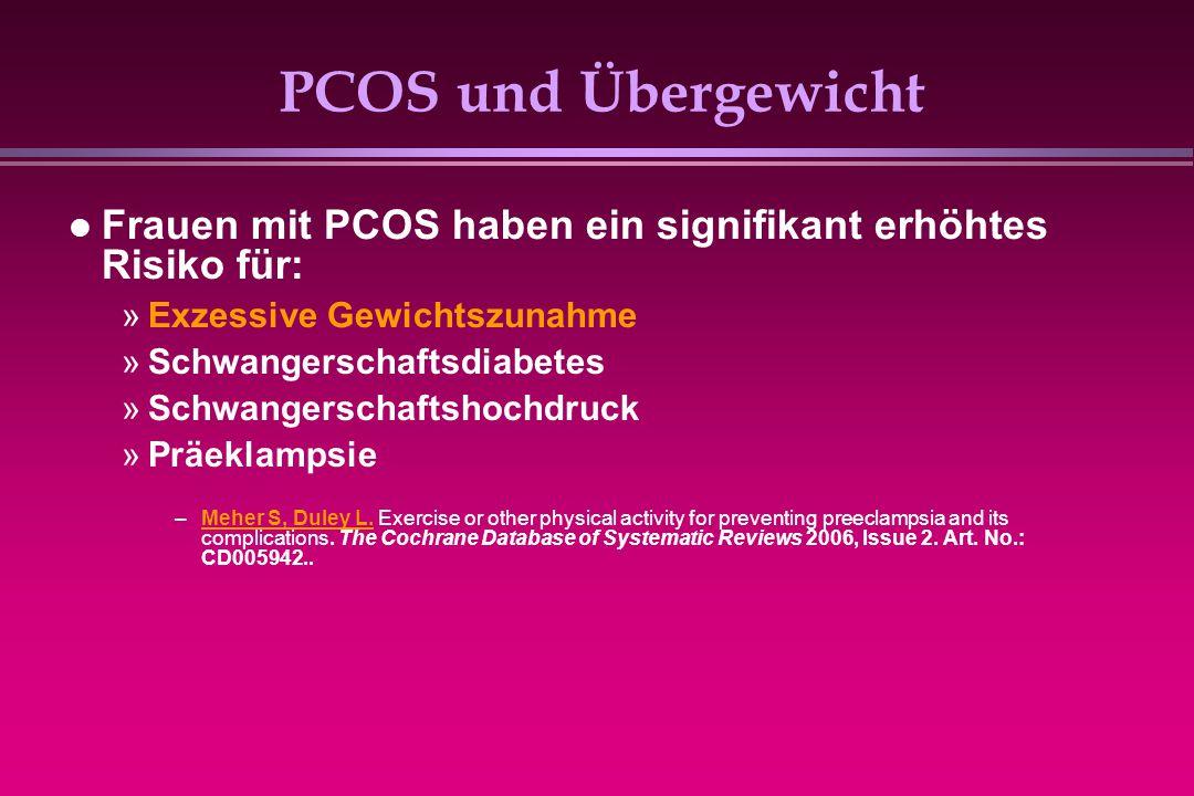 PCOS und Übergewicht Frauen mit PCOS haben ein signifikant erhöhtes Risiko für: Exzessive Gewichtszunahme.