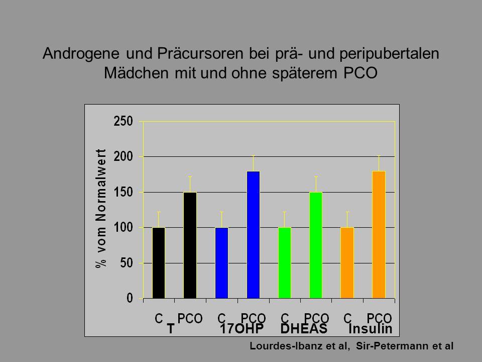 Androgene und Präcursoren bei prä- und peripubertalen Mädchen mit und ohne späterem PCO