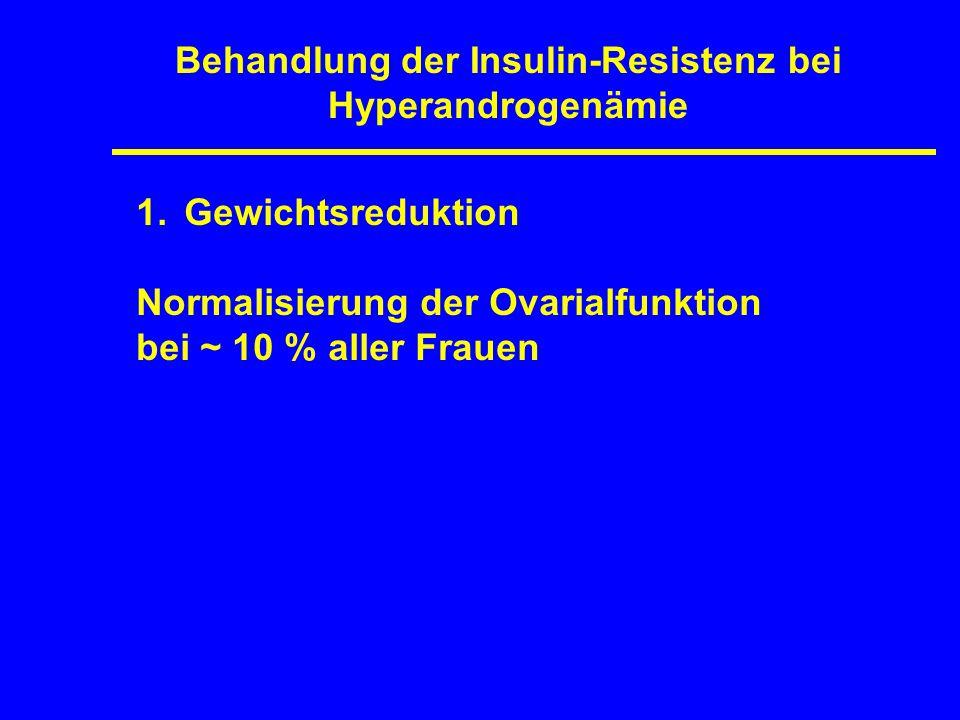 Behandlung der Insulin-Resistenz bei Hyperandrogenämie