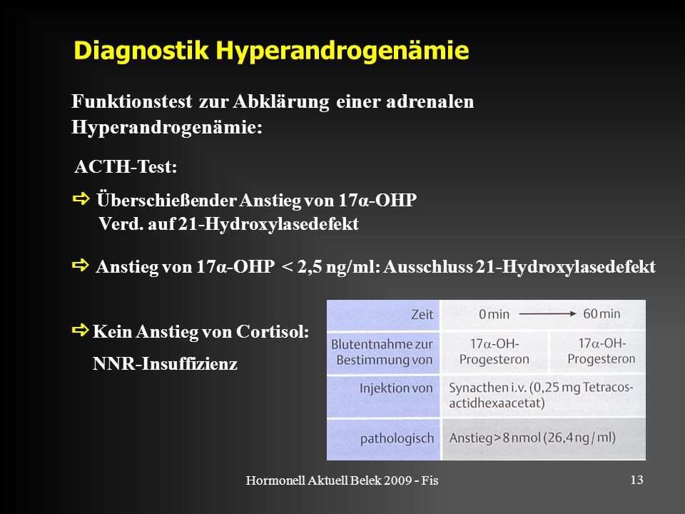 Diagnostik Hyperandrogenämie