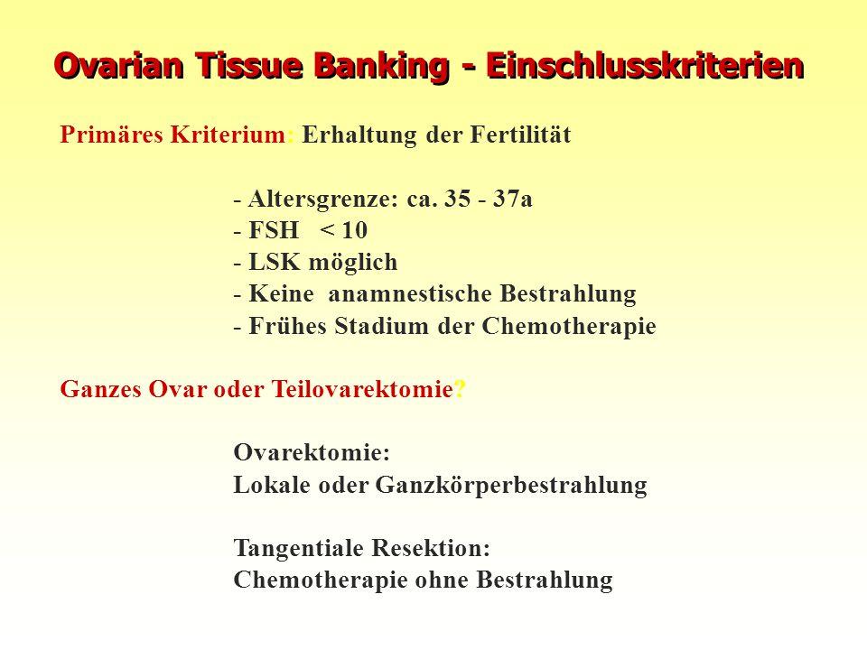 Ovarian Tissue Banking - Einschlusskriterien