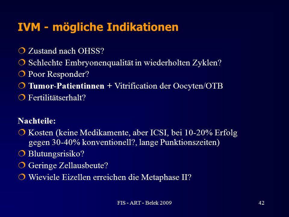 IVM - mögliche Indikationen
