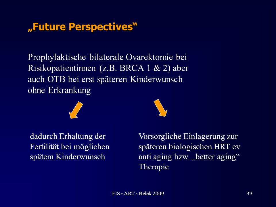 """Future Perspectives"