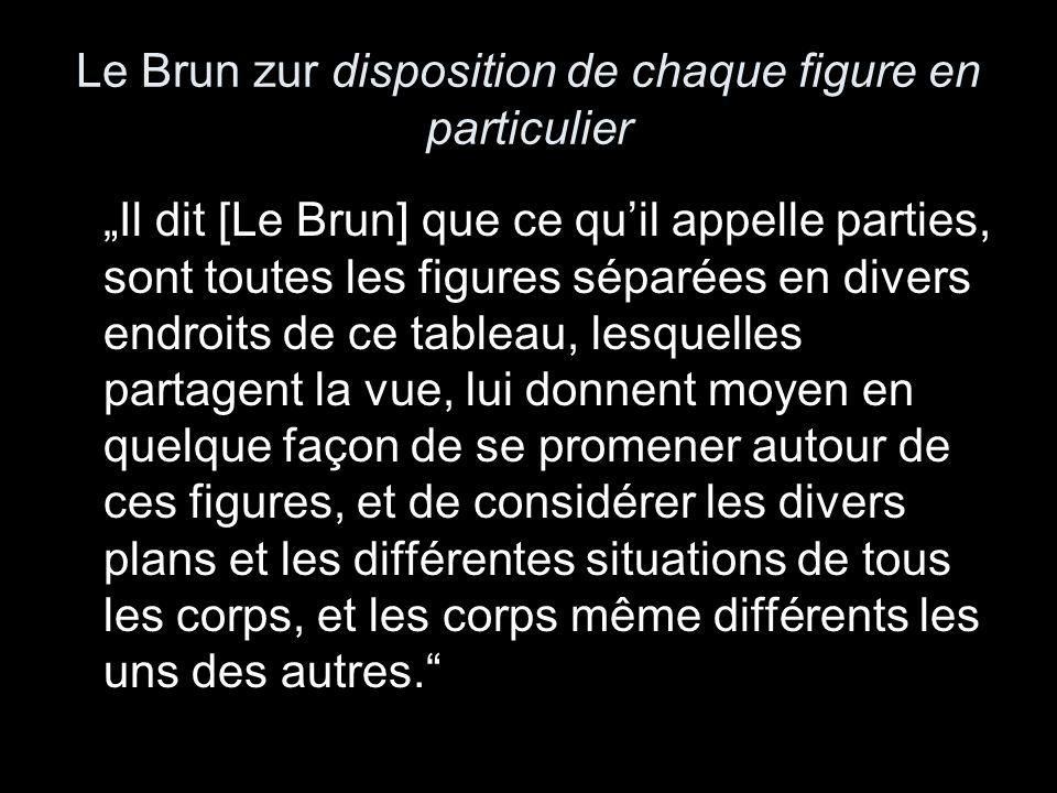 Le Brun zur disposition de chaque figure en particulier