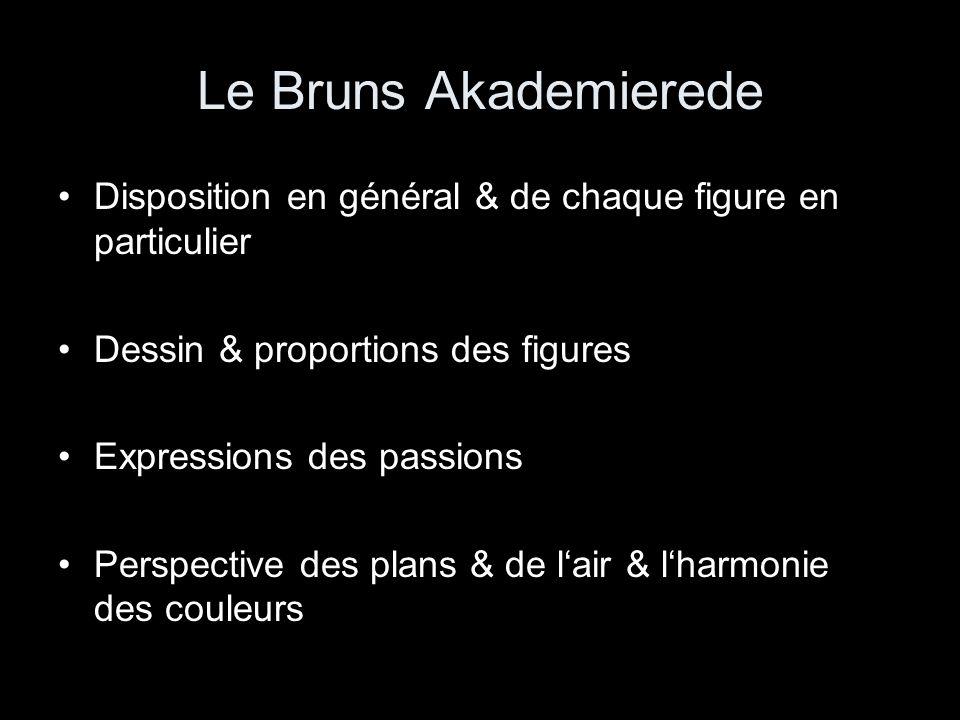 Le Bruns Akademierede Disposition en général & de chaque figure en particulier. Dessin & proportions des figures.