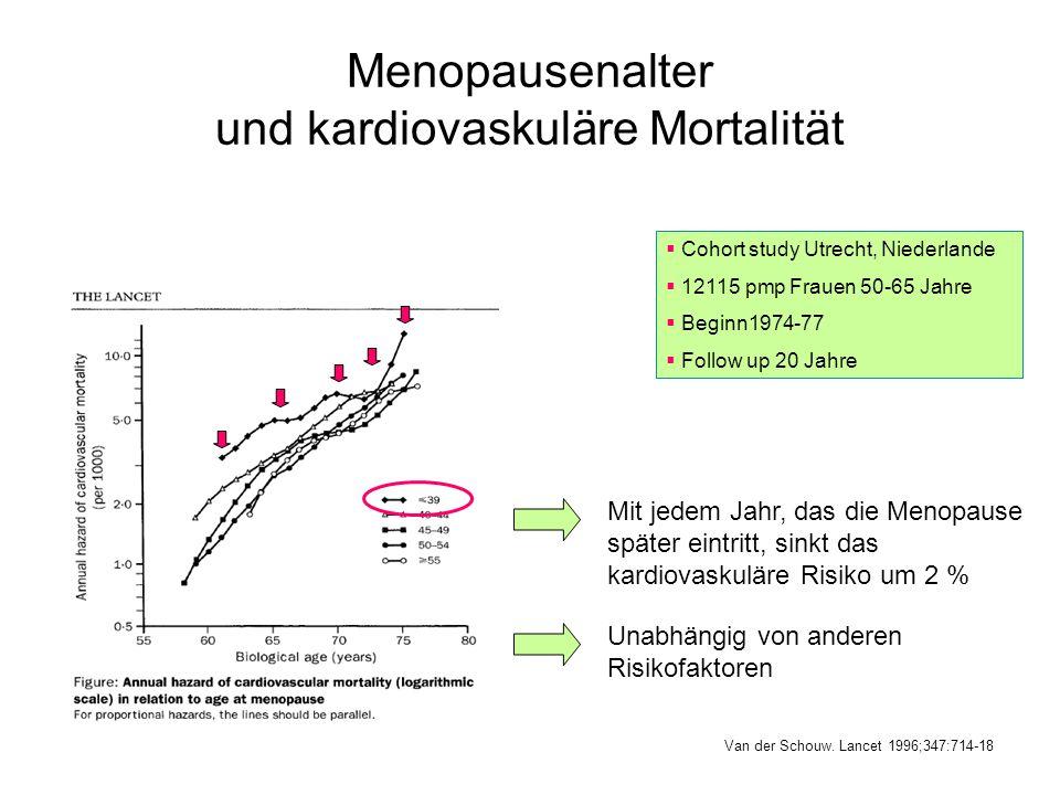 Menopausenalter und kardiovaskuläre Mortalität