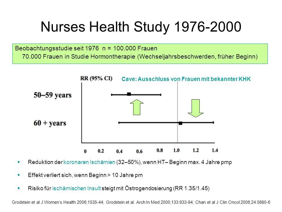 Nurses Health Study 1976-2000 Beobachtungsstudie seit 1976 n = 100.000 Frauen.