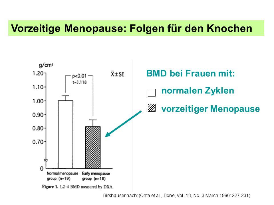 Vorzeitige Menopause: Folgen für den Knochen