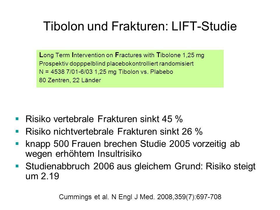 Tibolon und Frakturen: LIFT-Studie