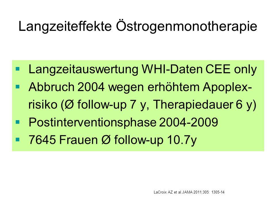 Langzeiteffekte Östrogenmonotherapie