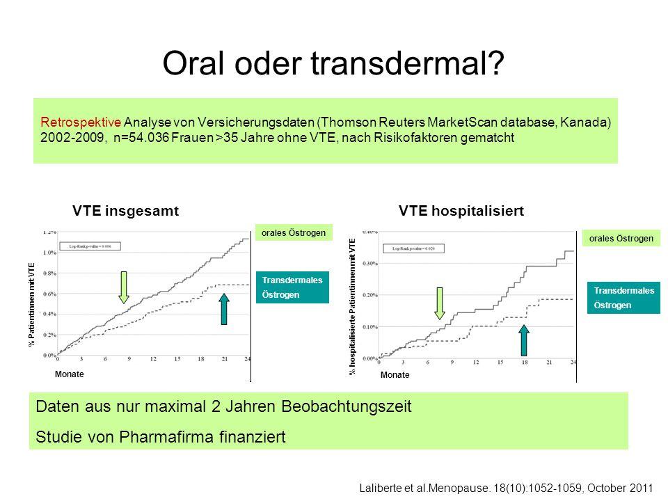 Oral oder transdermal Daten aus nur maximal 2 Jahren Beobachtungszeit
