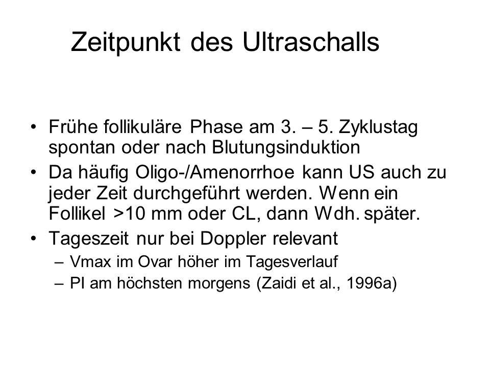 Zeitpunkt des Ultraschalls
