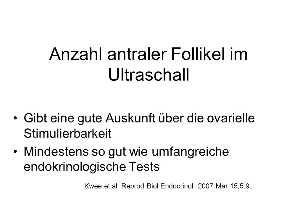 Anzahl antraler Follikel im Ultraschall