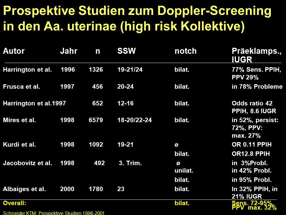 Schneider KTM: Prospektive Studien 1996-2001