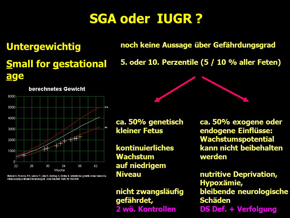 SGA oder IUGR Untergewichtig Small for gestational age SGA IUGR