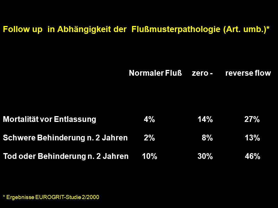 Follow up in Abhängigkeit der Flußmusterpathologie (Art. umb.)*