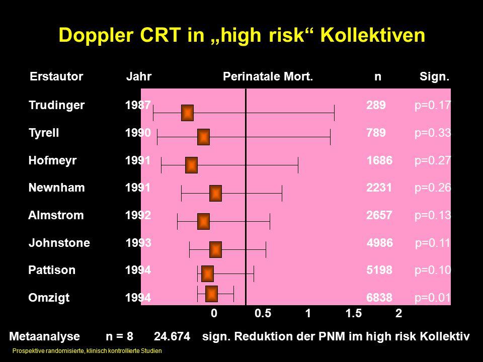 """Doppler CRT in """"high risk Kollektiven"""