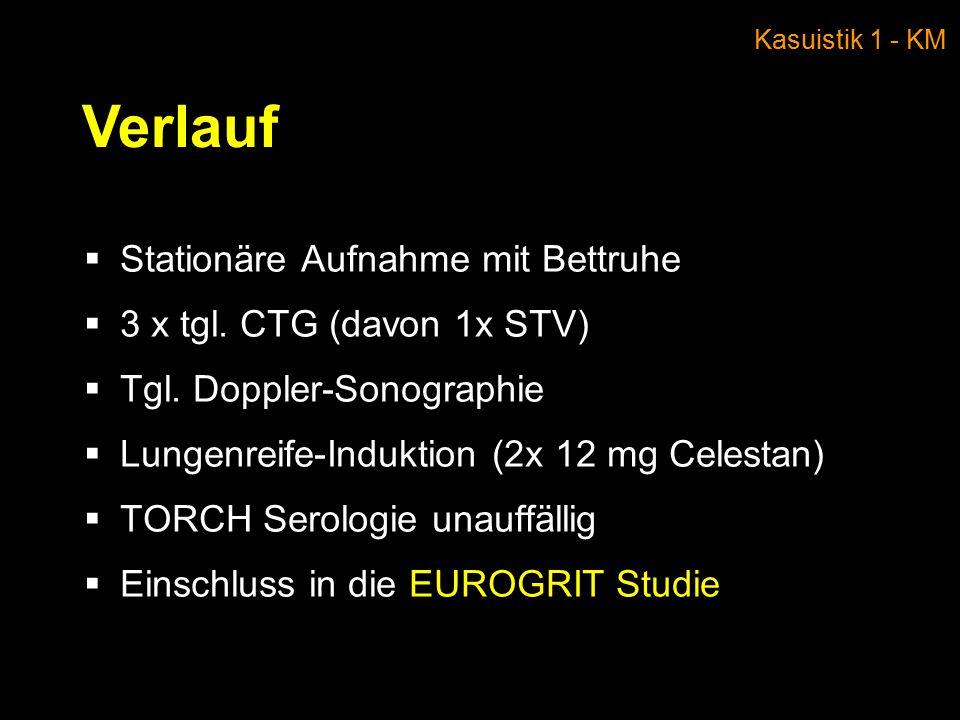 Verlauf Stationäre Aufnahme mit Bettruhe 3 x tgl. CTG (davon 1x STV)