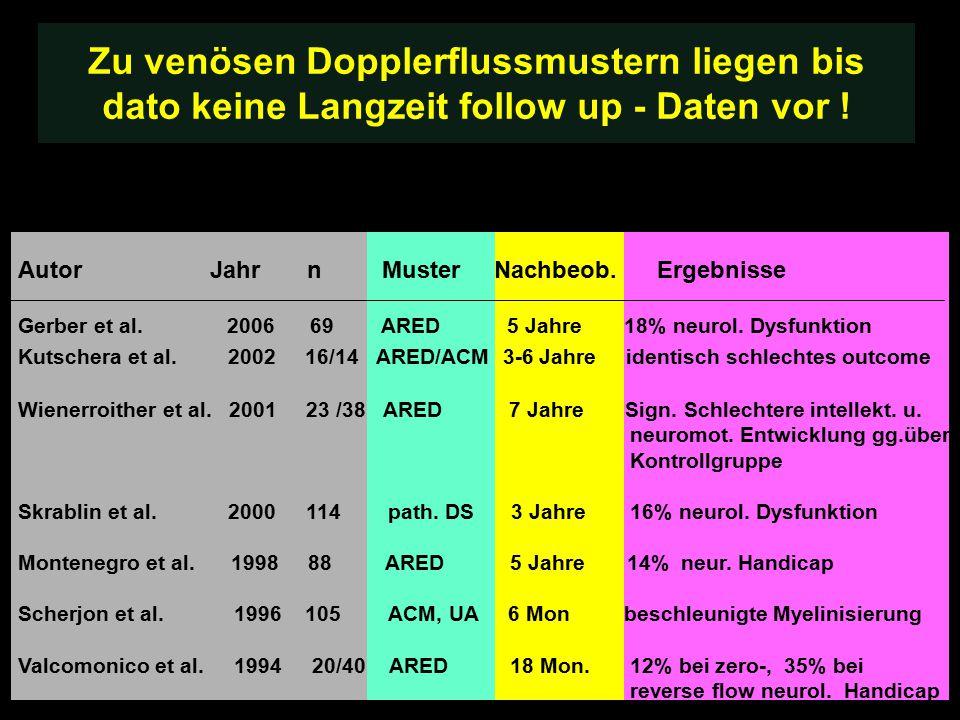 Follow up in Abhängigkeit der arteriellen Flußmusterpathologie (Art