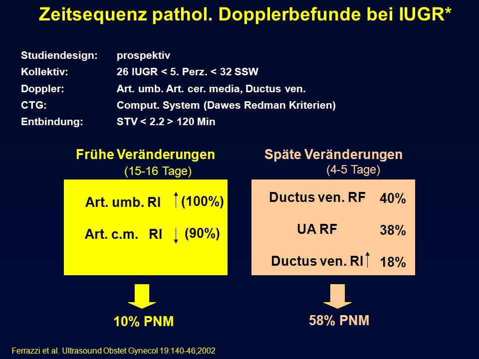 Zeitsequenz pathol. Dopplerbefunde bei IUGR*