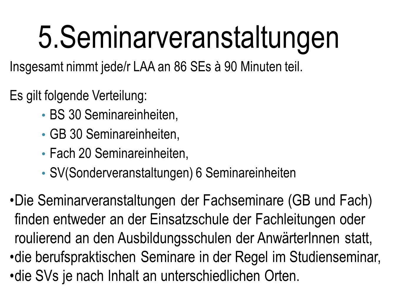 5.Seminarveranstaltungen