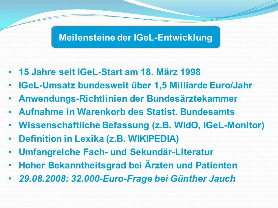 Meilensteine der IGeL-Entwicklung