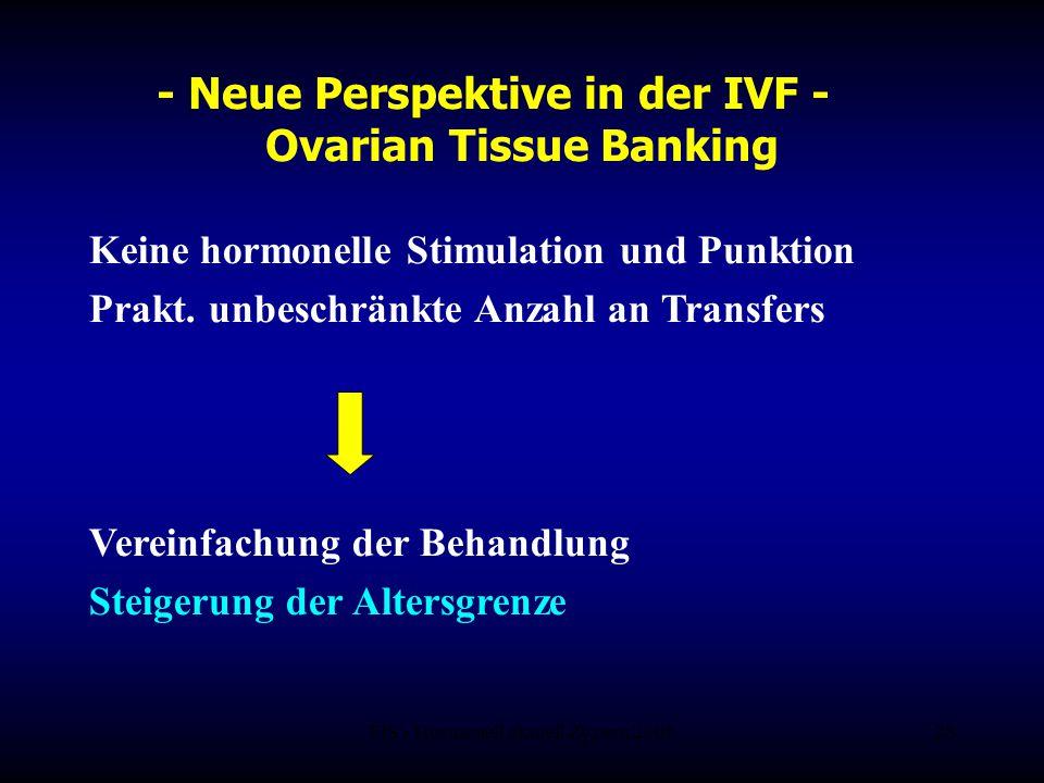 - Neue Perspektive in der IVF - Ovarian Tissue Banking