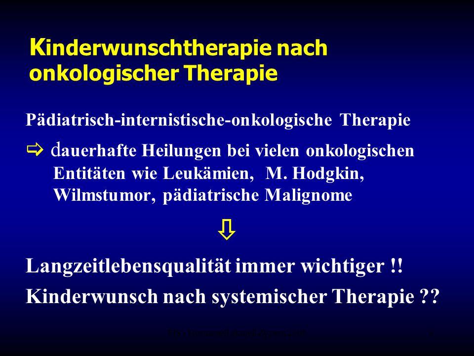 Kinderwunschtherapie nach onkologischer Therapie