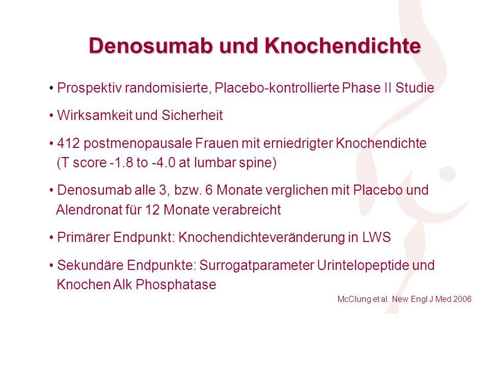 Denosumab und Knochendichte