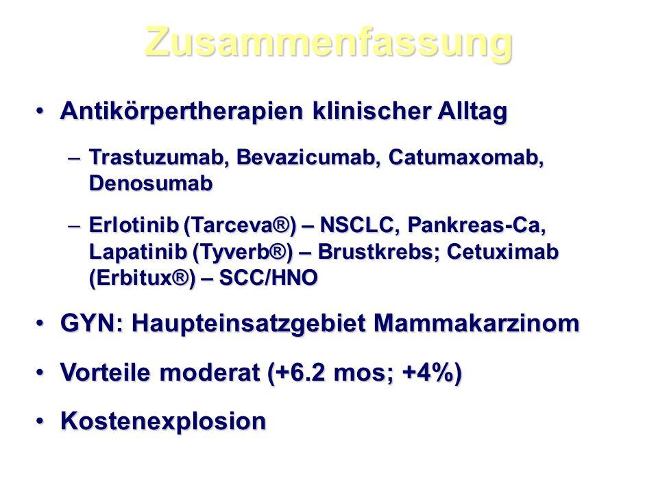 Zusammenfassung Antikörpertherapien klinischer Alltag