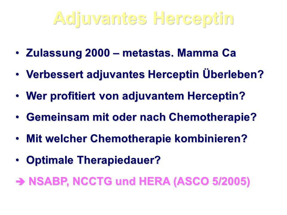 Adjuvantes Herceptin Zulassung 2000 – metastas. Mamma Ca