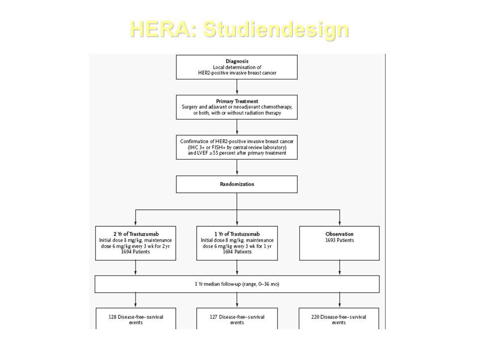 HERA: Studiendesign