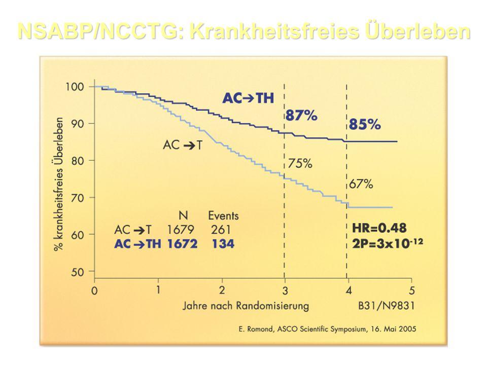 NSABP/NCCTG: Krankheitsfreies Überleben